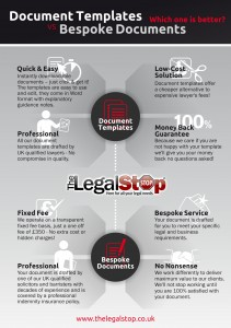 thelegalstop-templates-vs-bespoke_1200px